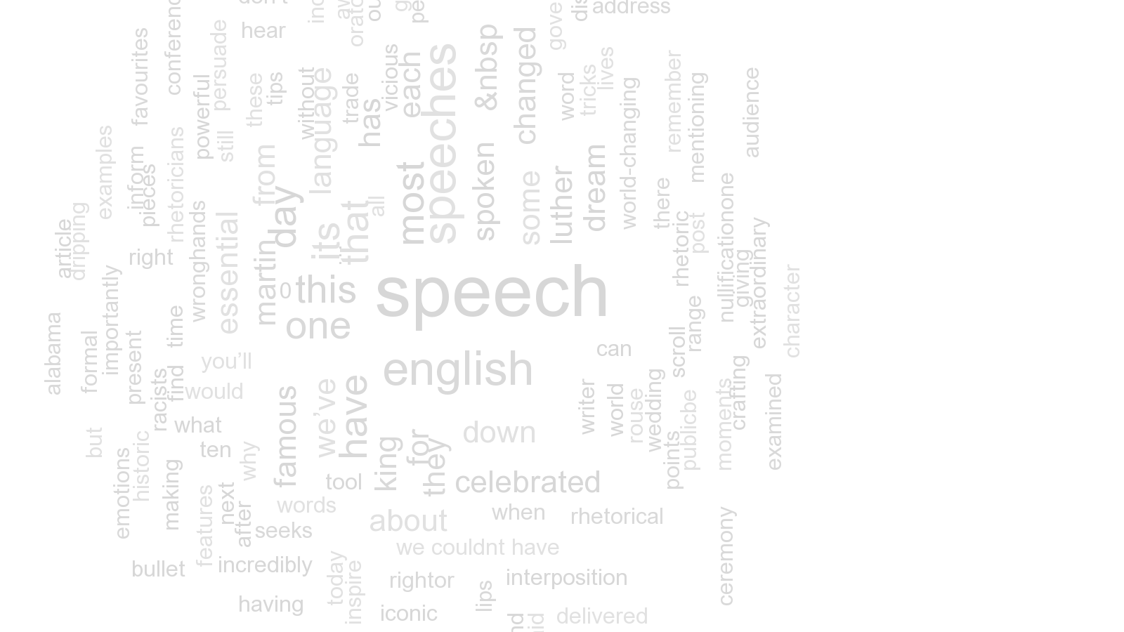 famous speeches in english and what you can learn from them  10 famous speeches in english and what you can learn from them english editing blog